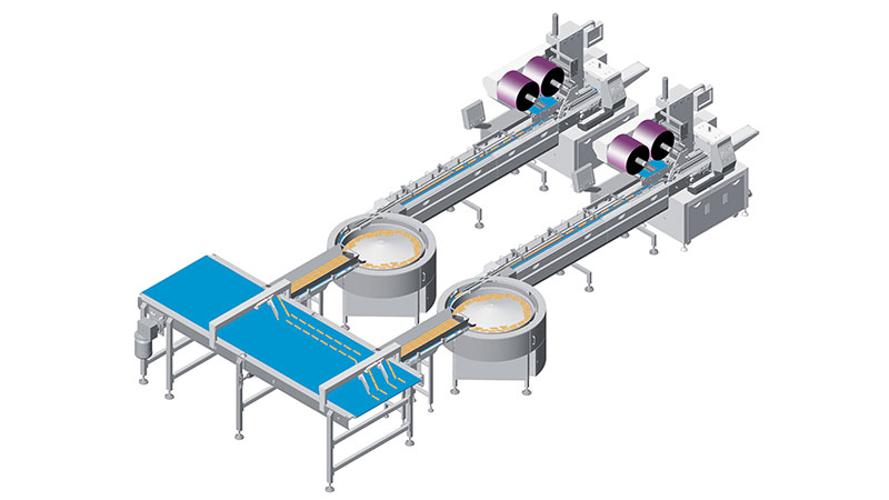 Disk Turntable Type Automatic Packaging System for Rice Bar in 350 Bags Per Minute