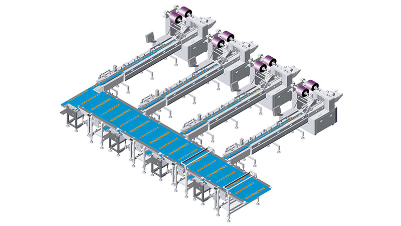 Automatic Food Process and Packaging System for Swiss Roll and Layer Cake