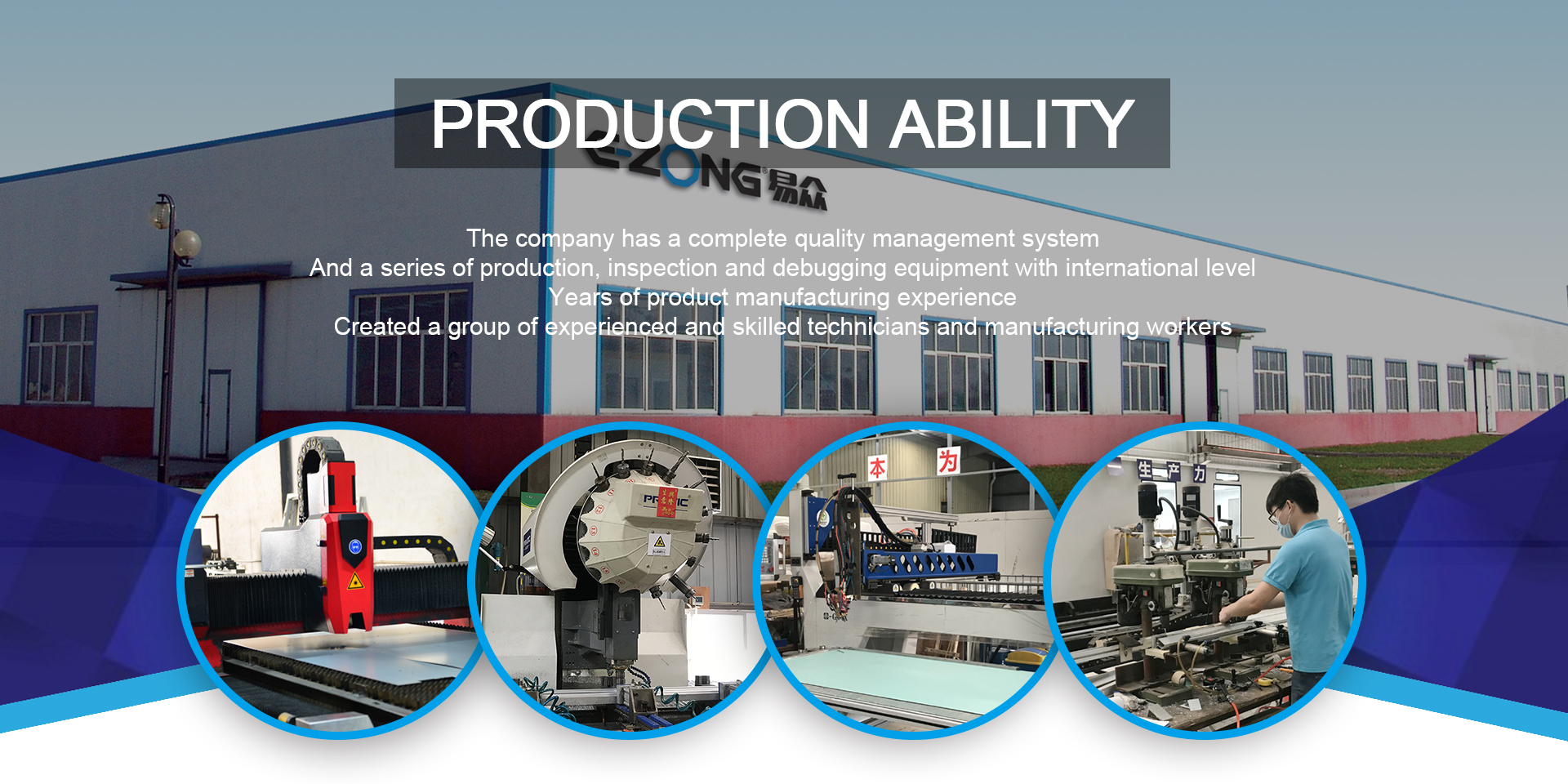 Production Ability