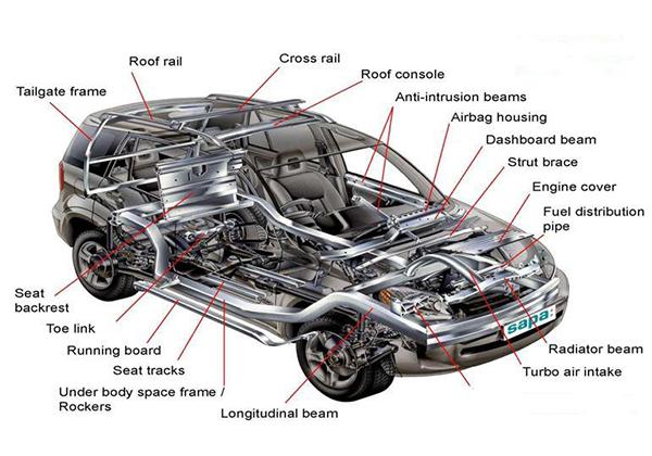 Aluminum Round Tube Deep Processing Aluminum Profile